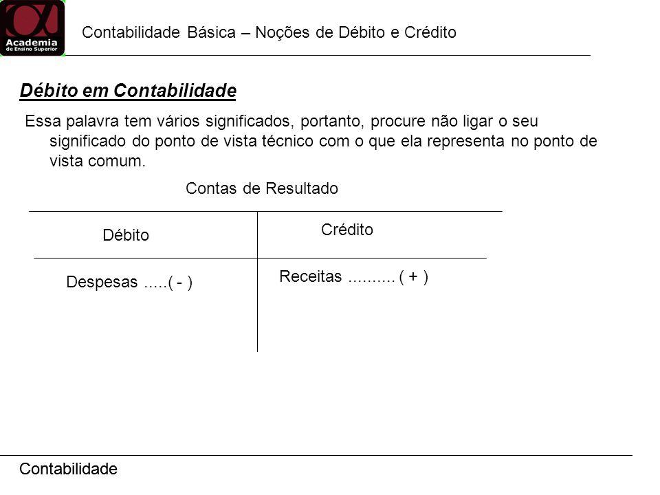 Contabilidade Contabilidade Básica – Noções de Débito e Crédito Débito em Contabilidade Essa palavra tem vários significados, portanto, procure não li