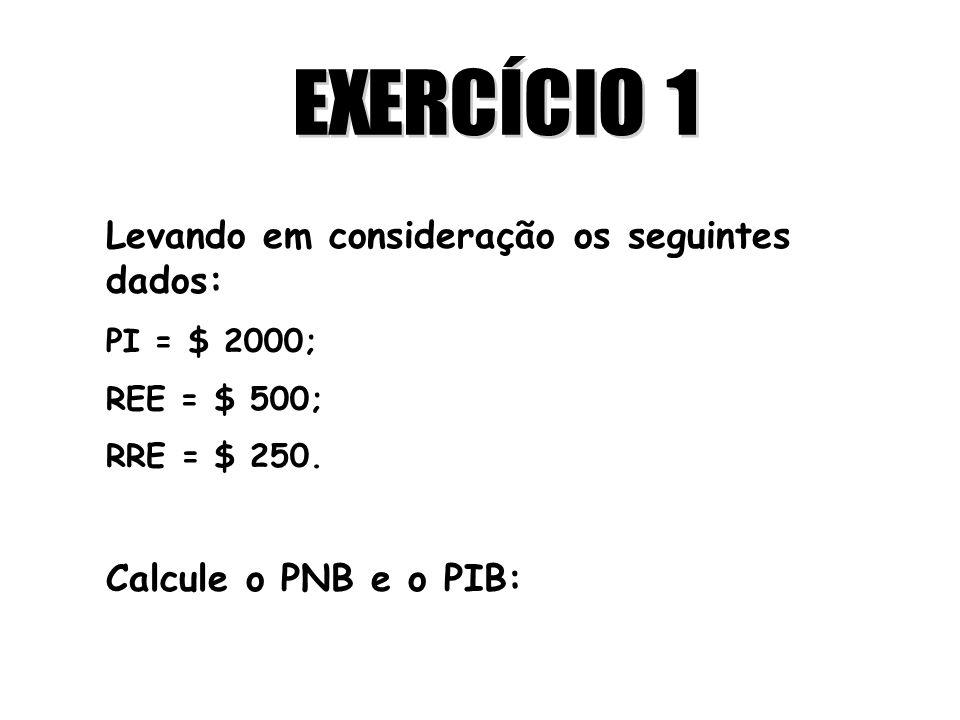 PNB = PRODUTO NACIONAL BRUTO PNB = PI – REE + RRE PNB = 2000 – 500 + 250 PNB = 1750