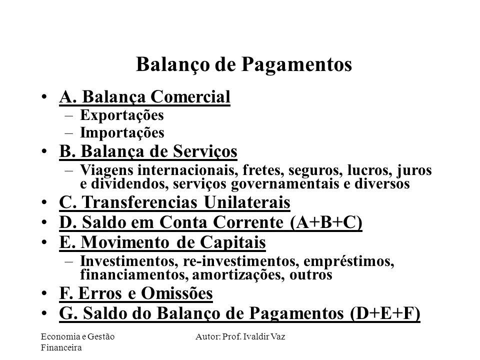 Economia e Gestão Financeira Autor: Prof. Ivaldir Vaz Balanço de Pagamentos A. Balança Comercial –Exportações –Importações B. Balança de Serviços –Via