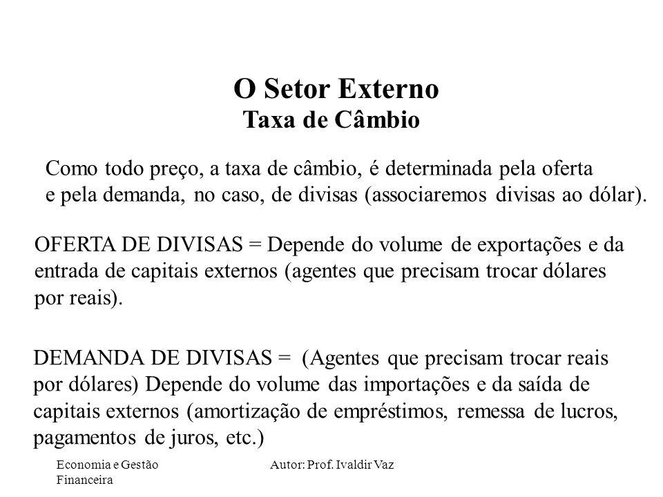 Economia e Gestão Financeira Autor: Prof. Ivaldir Vaz O Setor Externo Taxa de Câmbio Como todo preço, a taxa de câmbio, é determinada pela oferta e pe
