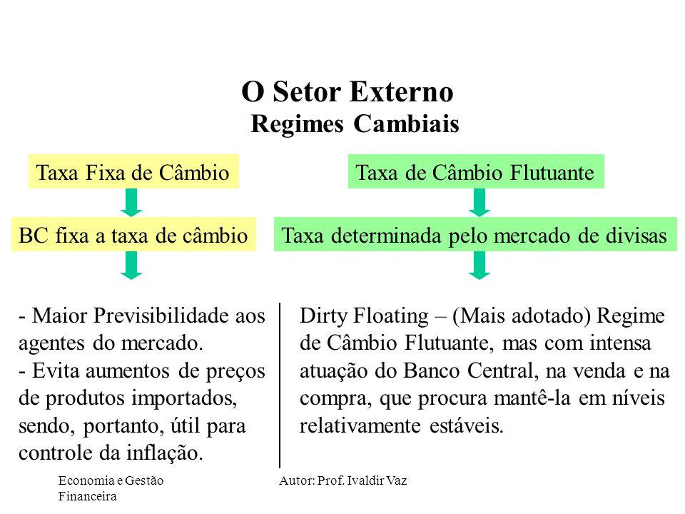 Economia e Gestão Financeira Autor: Prof. Ivaldir Vaz O Setor Externo Regimes Cambiais Taxa Fixa de Câmbio BC fixa a taxa de câmbio Taxa de Câmbio Flu