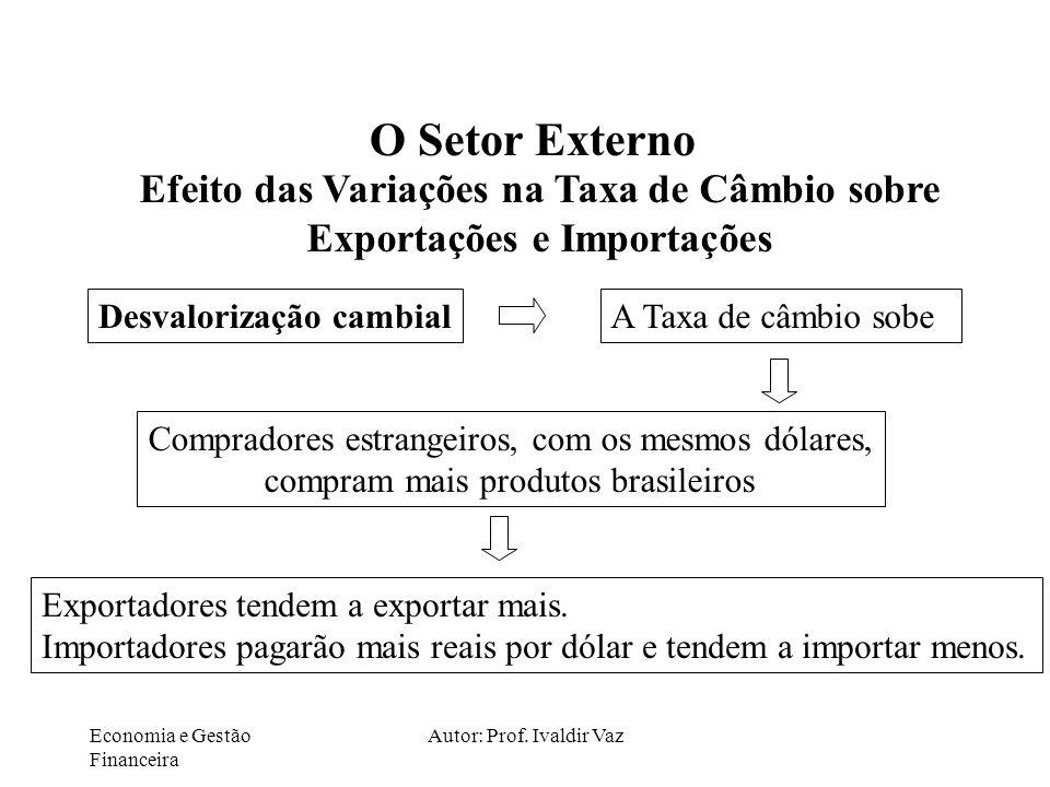 Economia e Gestão Financeira Autor: Prof. Ivaldir Vaz O Setor Externo Efeito das Variações na Taxa de Câmbio sobre Exportações e Importações Desvalori