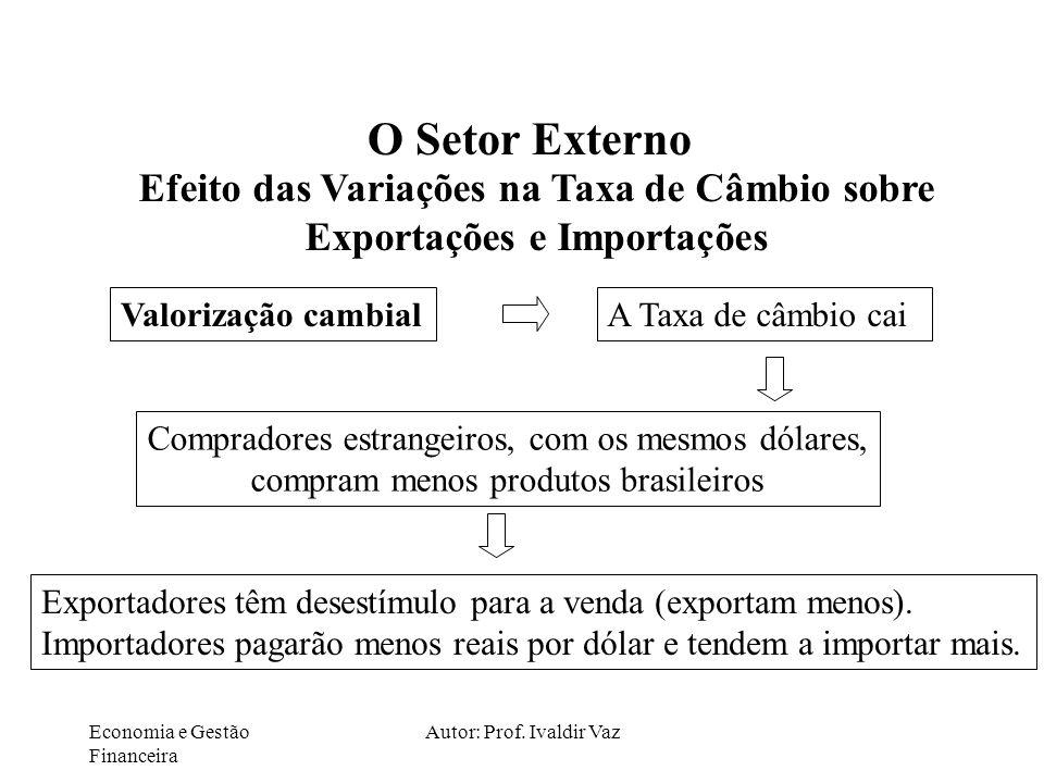 Economia e Gestão Financeira Autor: Prof. Ivaldir Vaz O Setor Externo Efeito das Variações na Taxa de Câmbio sobre Exportações e Importações Valorizaç