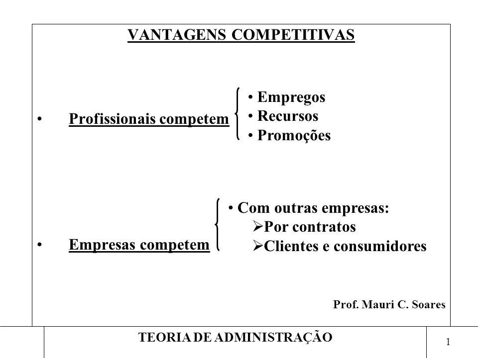 1 TEORIA DE ADMINISTRAÇÃO VANTAGENS COMPETITIVAS Profissionais competem Empresas competem Prof. Mauri C. Soares Empregos Recursos Promoções Com outras