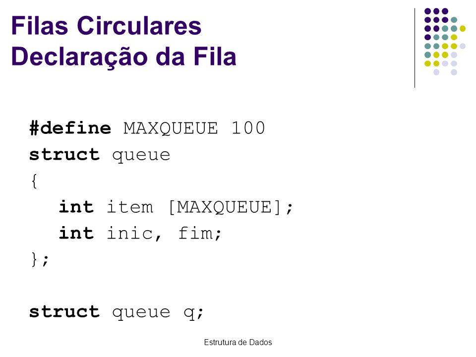 Estrutura de Dados Filas Circulares Declaração da Fila #define MAXQUEUE 100 struct queue { int item [MAXQUEUE]; int inic, fim; }; struct queue q;