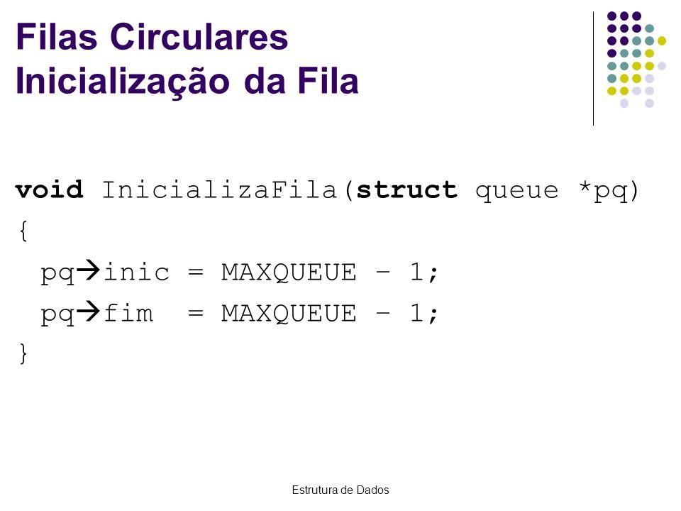 Estrutura de Dados Filas Circulares Inicialização da Fila void InicializaFila(struct queue *pq) { pq inic = MAXQUEUE – 1; pq fim = MAXQUEUE – 1; }