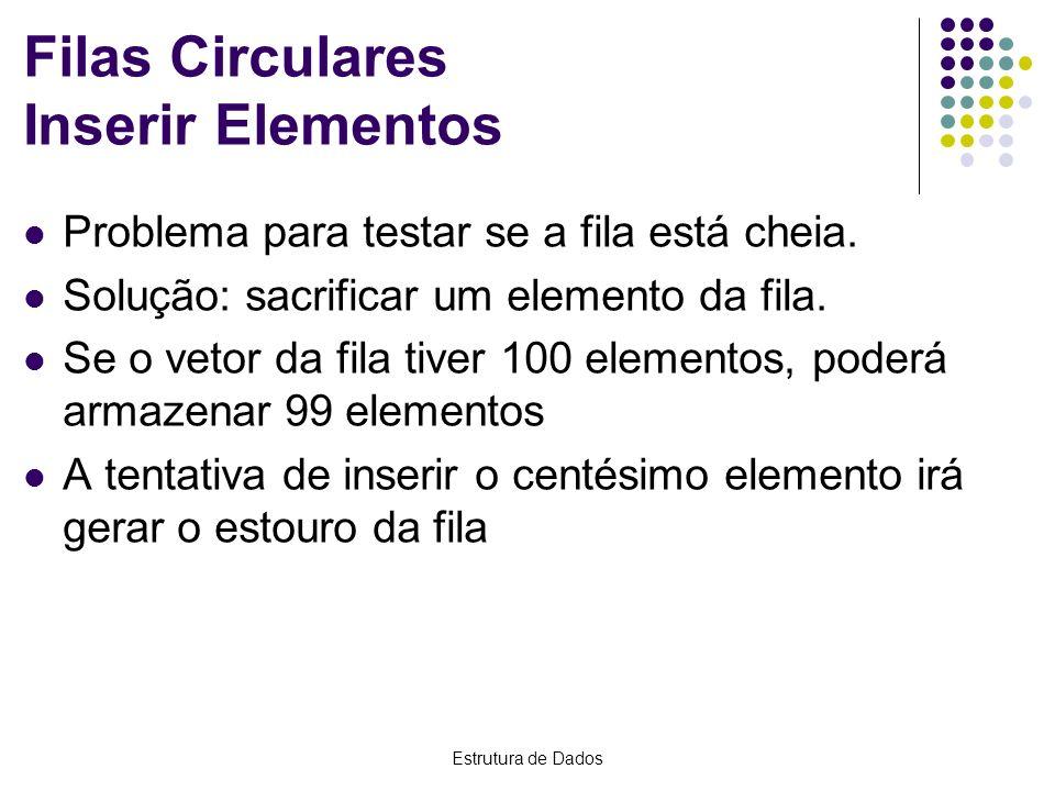 Estrutura de Dados Filas Circulares Inserir Elementos Problema para testar se a fila está cheia. Solução: sacrificar um elemento da fila. Se o vetor d