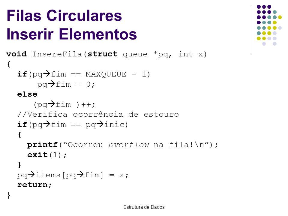 Estrutura de Dados Filas Circulares Inserir Elementos void InsereFila(struct queue *pq, int x) { if(pq fim == MAXQUEUE – 1) pq fim = 0; else (pq fim )