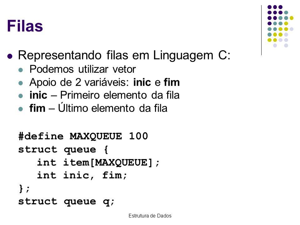 Estrutura de Dados Filas Representando filas em Linguagem C: Podemos utilizar vetor Apoio de 2 variáveis: inic e fim inic – Primeiro elemento da fila