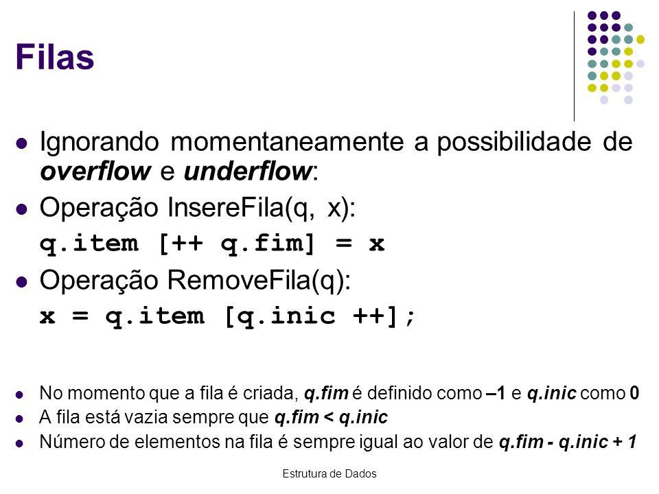Estrutura de Dados Filas Ignorando momentaneamente a possibilidade de overflow e underflow: Operação InsereFila(q, x): q.item [++ q.fim] = x Operação