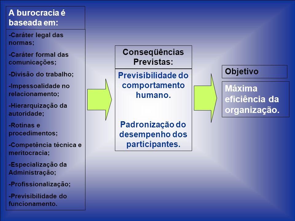 A burocracia é baseada em: -Caráter legal das normas; -Caráter formal das comunicações; -Divisão do trabalho; -Impessoalidade no relacionamento; -Hier
