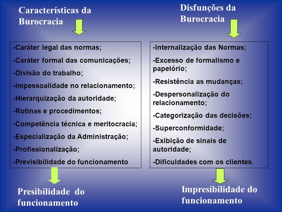 Características da Burocracia -Caráter legal das normas; -Caráter formal das comunicações; -Divisão do trabalho; -Impessoalidade no relacionamento; -H