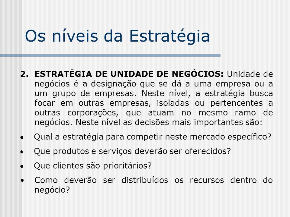 Os níveis da Estratégia 2.ESTRATÉGIA DE UNIDADE DE NEGÓCIOS: Unidade de negócios é a designação que se dá a uma empresa ou a um grupo de empresas. Nes