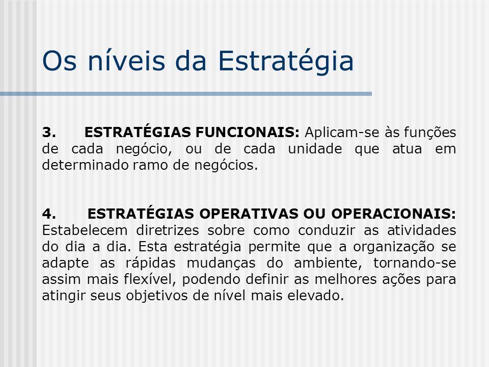 Os níveis da Estratégia 3. ESTRATÉGIAS FUNCIONAIS: Aplicam-se às funções de cada negócio, ou de cada unidade que atua em determinado ramo de negócios.