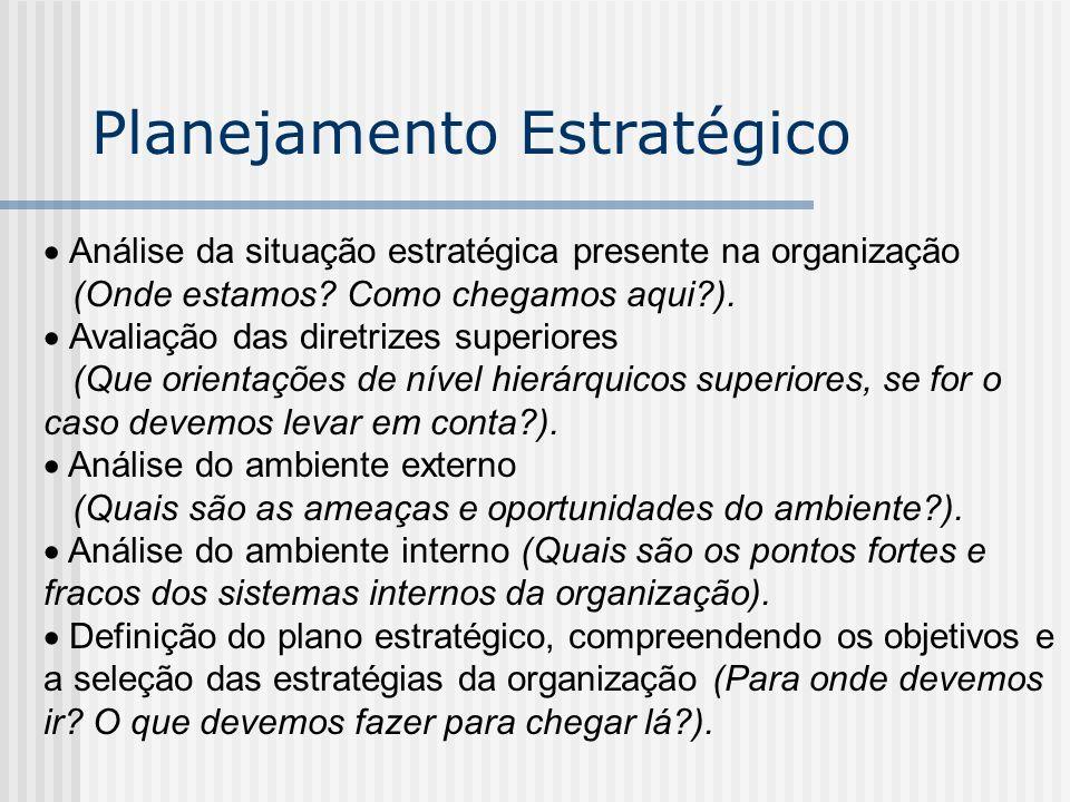 Análise da situação estratégica presente na organização (Onde estamos? Como chegamos aqui?). Avaliação das diretrizes superiores (Que orientações de n
