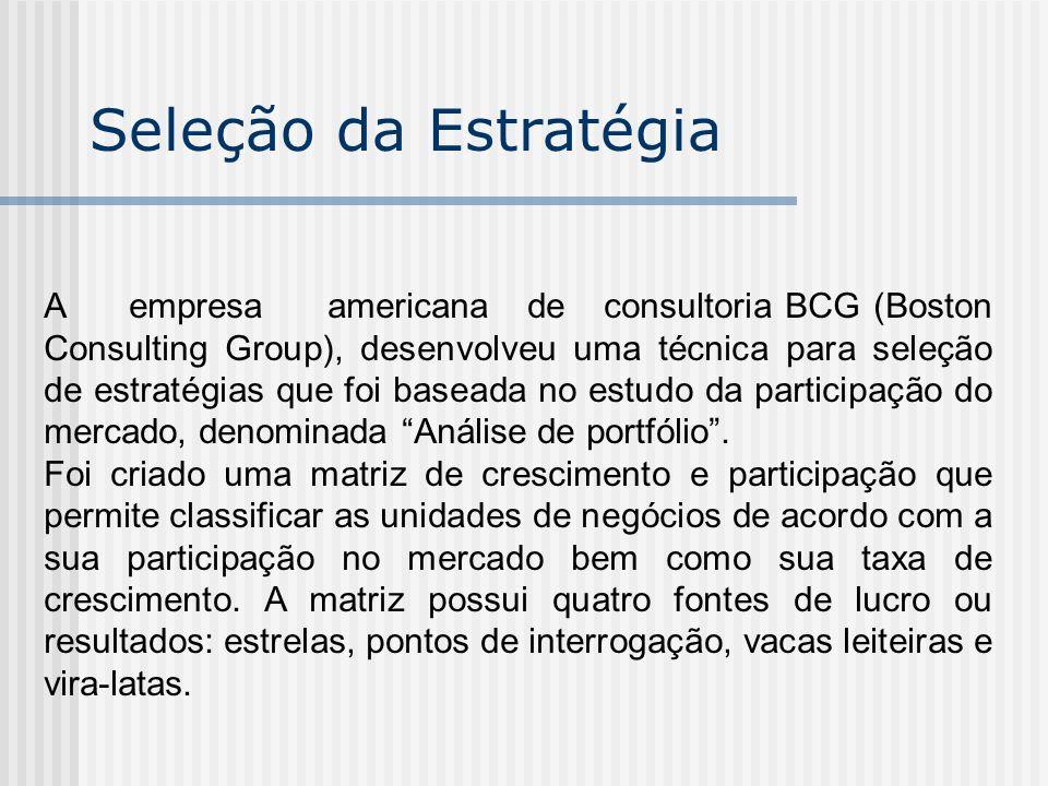 Seleção da Estratégia A empresa americana de consultoria BCG (Boston Consulting Group), desenvolveu uma técnica para seleção de estratégias que foi ba