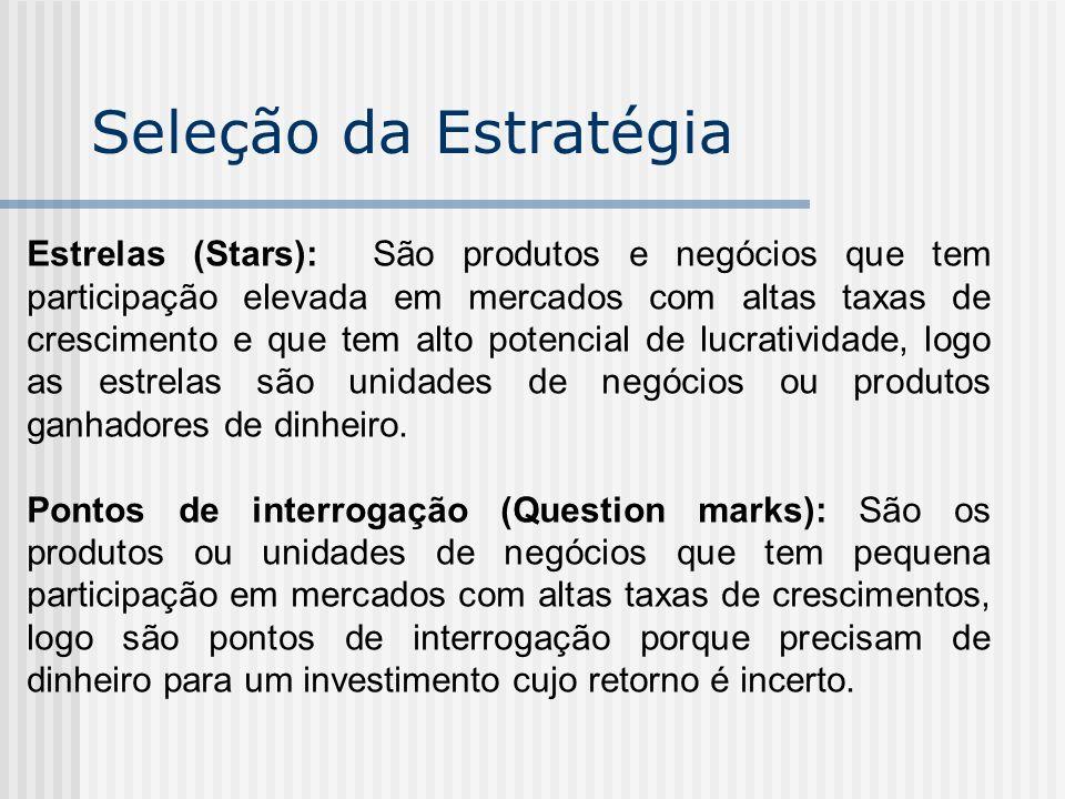Seleção da Estratégia Estrelas (Stars): São produtos e negócios que tem participação elevada em mercados com altas taxas de crescimento e que tem alto
