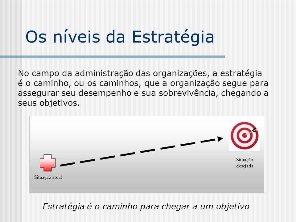 Os níveis da Estratégia No campo da administração das organizações, a estratégia é o caminho, ou os caminhos, que a organização segue para assegurar s