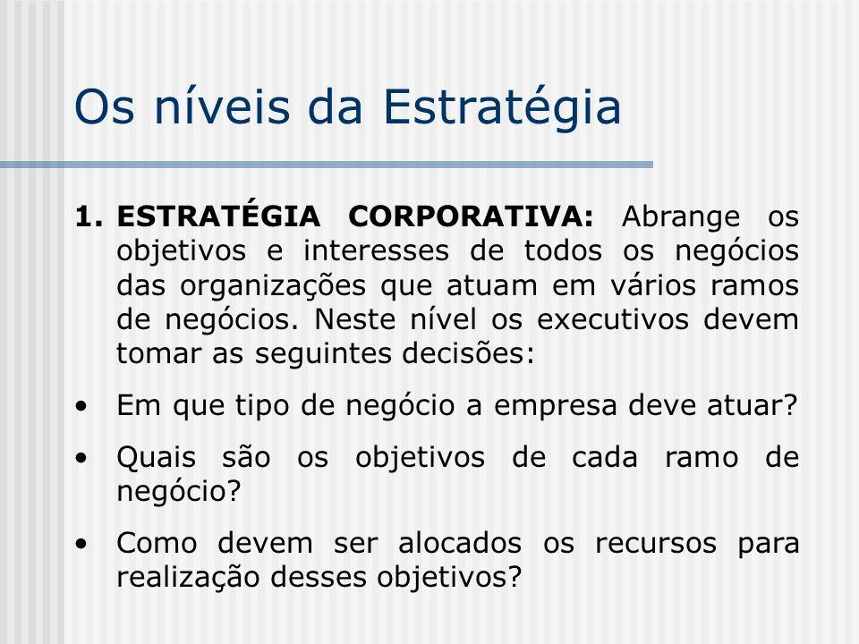 Os níveis da Estratégia 1.ESTRATÉGIA CORPORATIVA: Abrange os objetivos e interesses de todos os negócios das organizações que atuam em vários ramos de