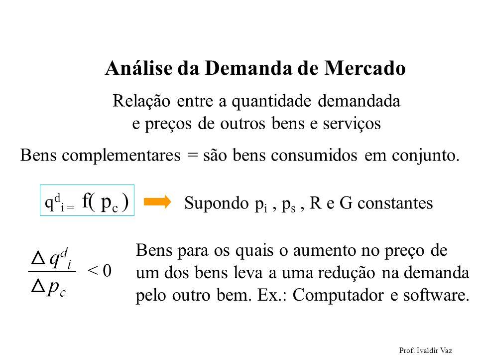 Prof. Ivaldir Vaz 11 Análise da Demanda de Mercado Relação entre a quantidade demandada e preços de outros bens e serviços Bens complementares = são b