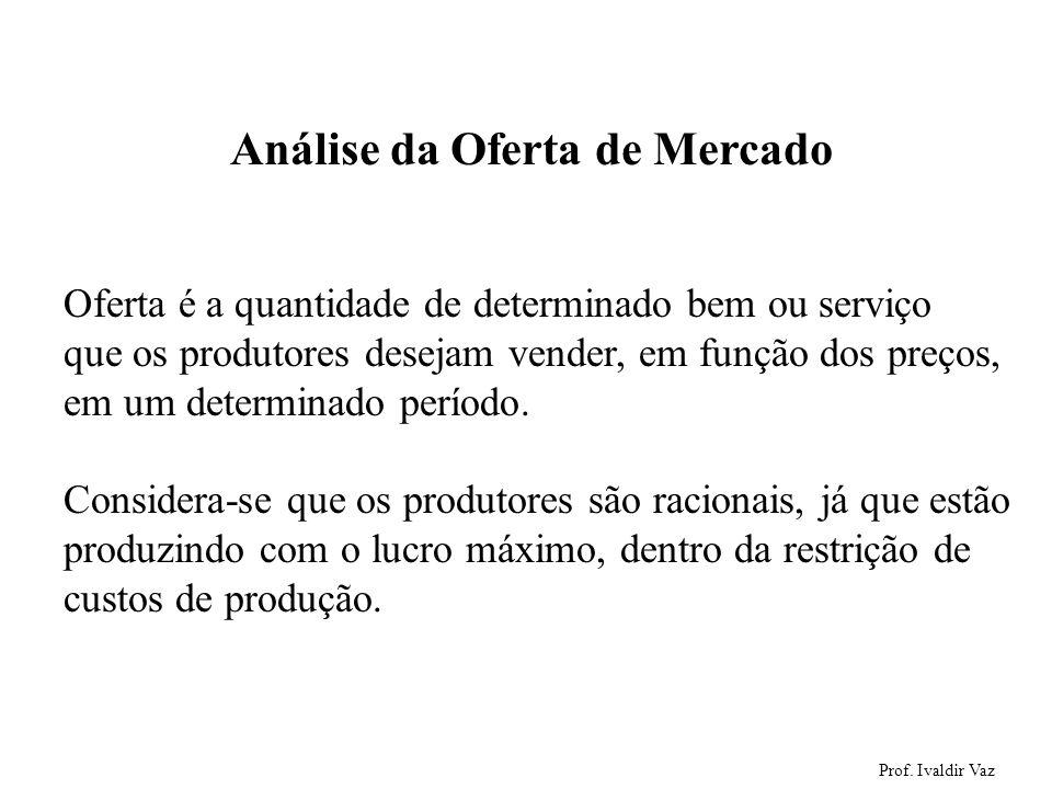 Prof. Ivaldir Vaz 30 Análise da Oferta de Mercado Oferta é a quantidade de determinado bem ou serviço que os produtores desejam vender, em função dos