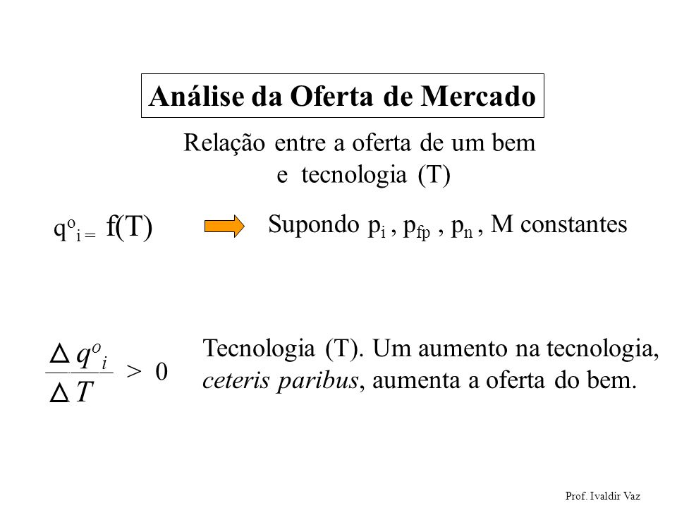 Prof. Ivaldir Vaz 38 Análise da Oferta de Mercado Relação entre a oferta de um bem e tecnologia (T) q o i = f(T) Supondo p i, p fp, p n, M constantes