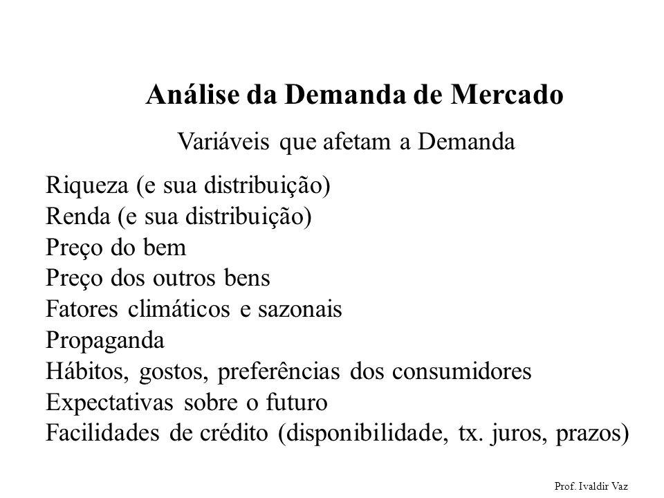 Prof. Ivaldir Vaz 4 Análise da Demanda de Mercado Variáveis que afetam a Demanda Riqueza (e sua distribuição) Renda (e sua distribuição) Preço do bem