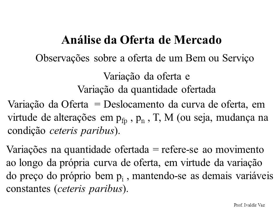Prof. Ivaldir Vaz 44 Observações sobre a oferta de um Bem ou Serviço Variação da oferta e Variação da quantidade ofertada Variação da Oferta = Desloca