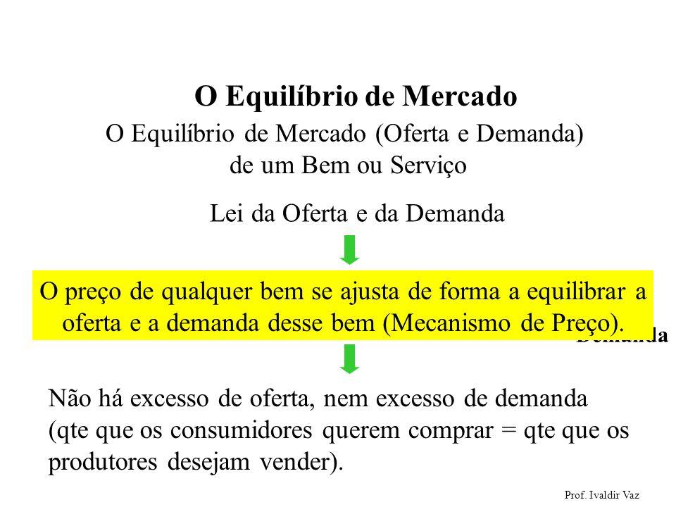 Prof. Ivaldir Vaz 47 O Equilíbrio de Mercado O Equilíbrio de Mercado (Oferta e Demanda) de um Bem ou Serviço Demanda Lei da Oferta e da Demanda O preç