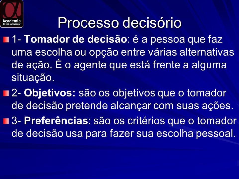 Processo decisório 1- Tomador de decisão: é a pessoa que faz uma escolha ou opção entre várias alternativas de ação. É o agente que está frente a algu