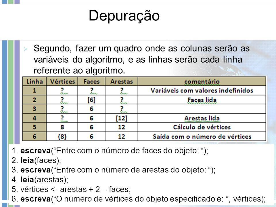Depuração Segundo, fazer um quadro onde as colunas serão as variáveis do algoritmo, e as linhas serão cada linha referente ao algoritmo. 1. escreva(En