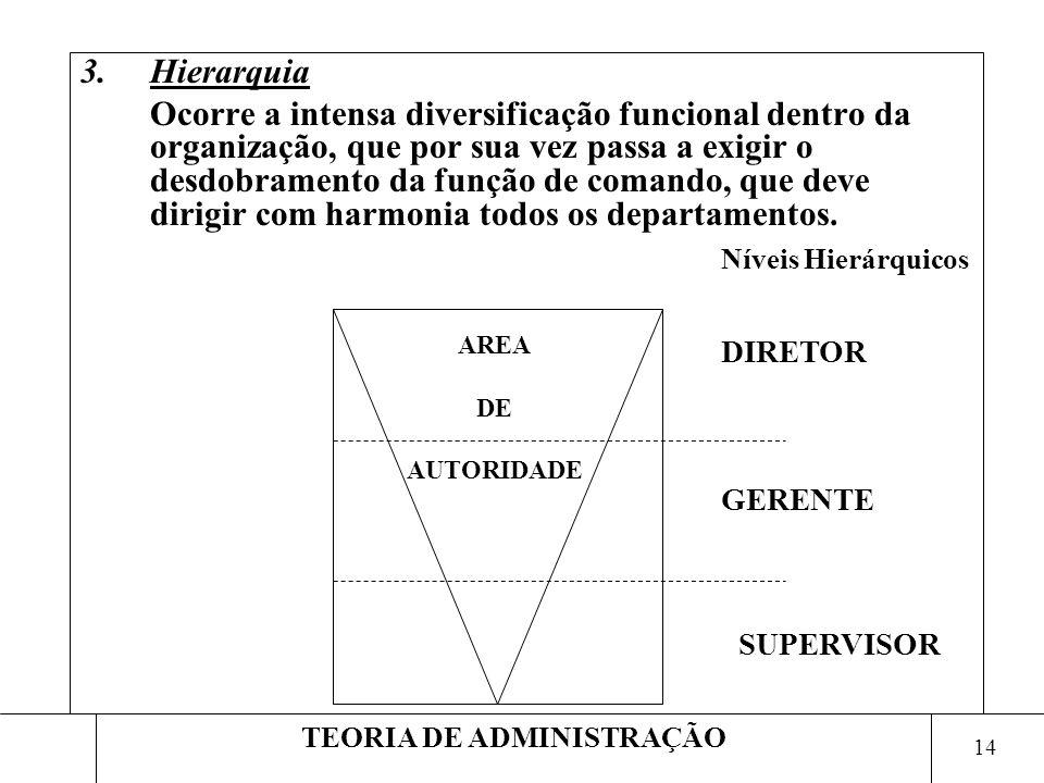 14 TEORIA DE ADMINISTRAÇÃO 3.Hierarquia Ocorre a intensa diversificação funcional dentro da organização, que por sua vez passa a exigir o desdobrament