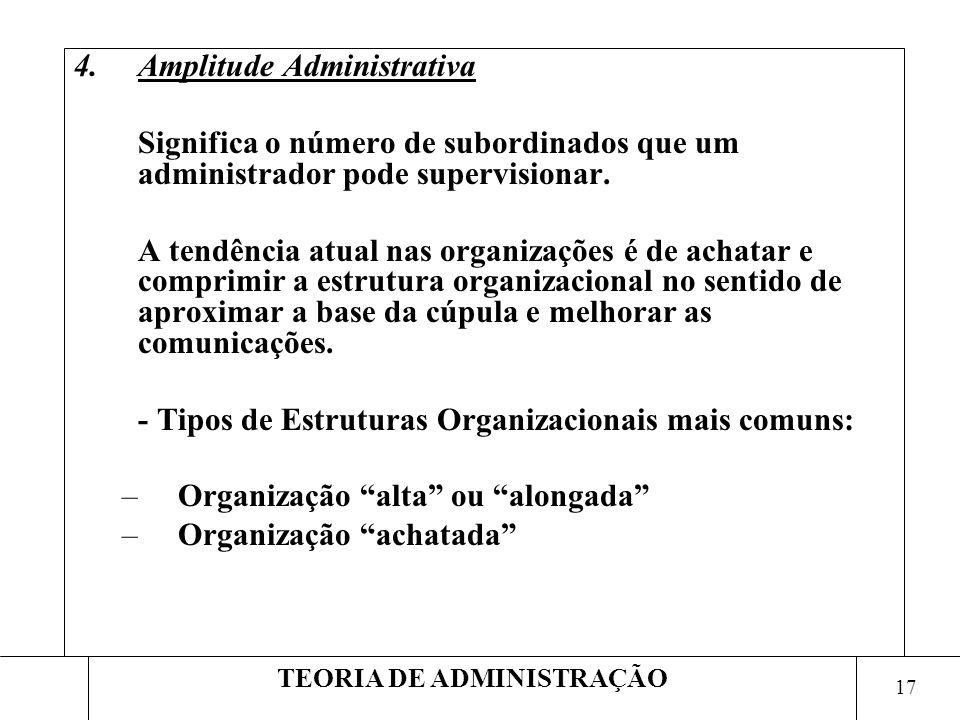 17 TEORIA DE ADMINISTRAÇÃO 4.Amplitude Administrativa Significa o número de subordinados que um administrador pode supervisionar. A tendência atual na