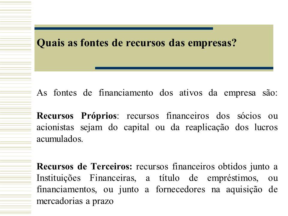 Quais as fontes de recursos das empresas? As fontes de financiamento dos ativos da empresa são: Recursos Próprios: recursos financeiros dos sócios ou