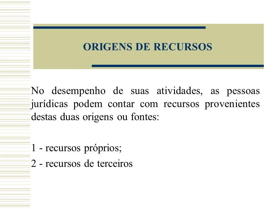 ORIGENS DE RECURSOS No desempenho de suas atividades, as pessoas jurídicas podem contar com recursos provenientes destas duas origens ou fontes: 1 - r