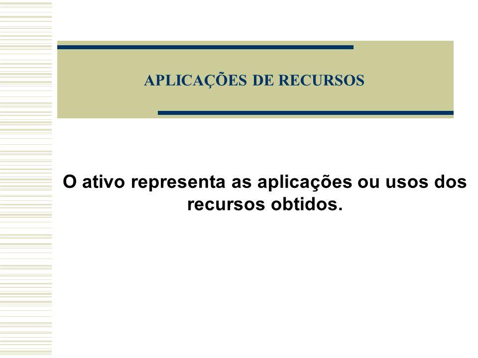 APLICAÇÕES DE RECURSOS O ativo representa as aplicações ou usos dos recursos obtidos.