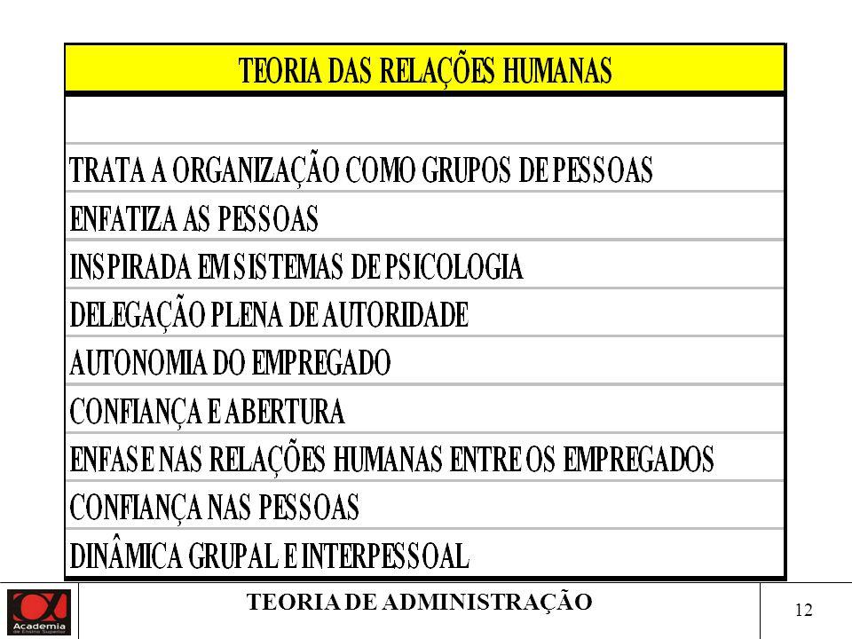 11 TEORIA DE ADMINISTRAÇÃO