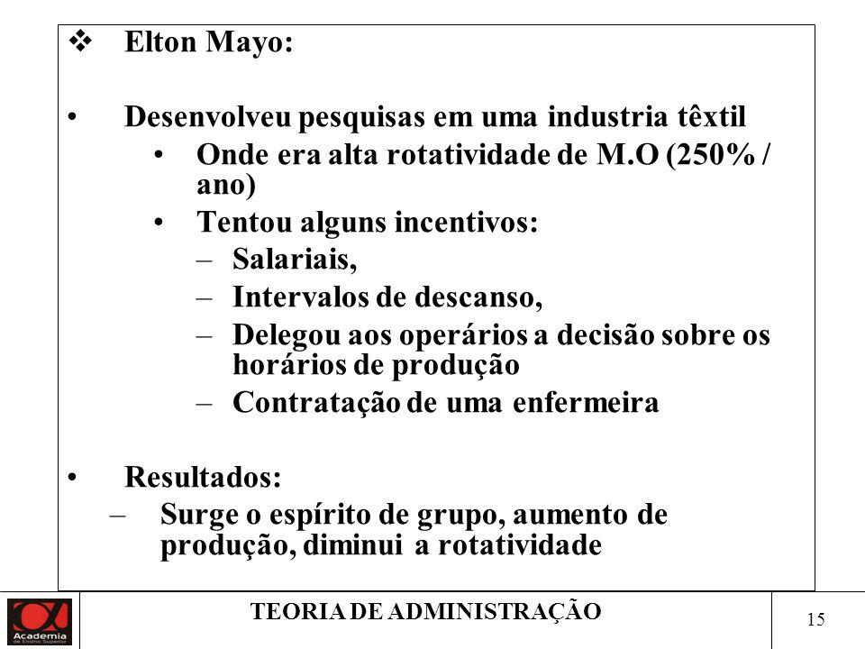 14 TEORIA DE ADMINISTRAÇÃO Elton Mayo 1924 – Academia Nacional de Ciências dos USA. –Indústria Têxtil: –Objetivo: Verificar a correlação entre Produti