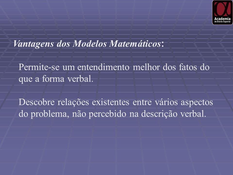 Vantagens dos Modelos Matemáticos : Permite-se um entendimento melhor dos fatos do que a forma verbal. Descobre relações existentes entre vários aspec
