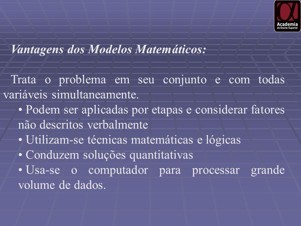 Vantagens dos Modelos Matemáticos: Trata o problema em seu conjunto e com todas variáveis simultaneamente. Podem ser aplicadas por etapas e considerar