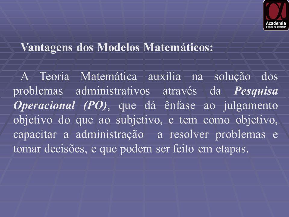 Vantagens dos Modelos Matemáticos: A Teoria Matemática auxilia na solução dos problemas administrativos através da Pesquisa Operacional (PO), que dá ê