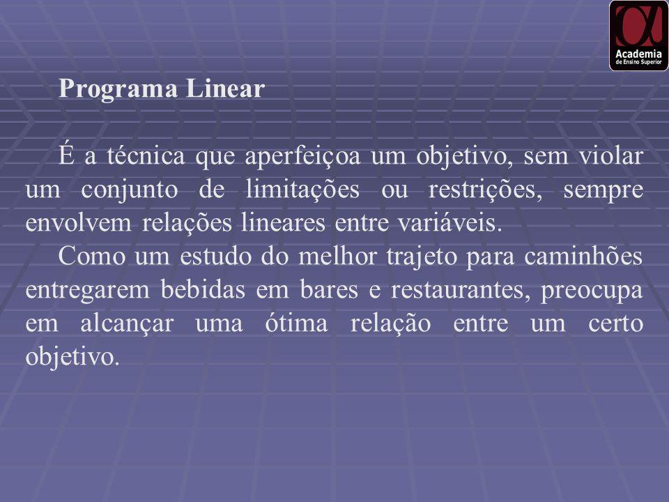 Programa Linear É a técnica que aperfeiçoa um objetivo, sem violar um conjunto de limitações ou restrições, sempre envolvem relações lineares entre va
