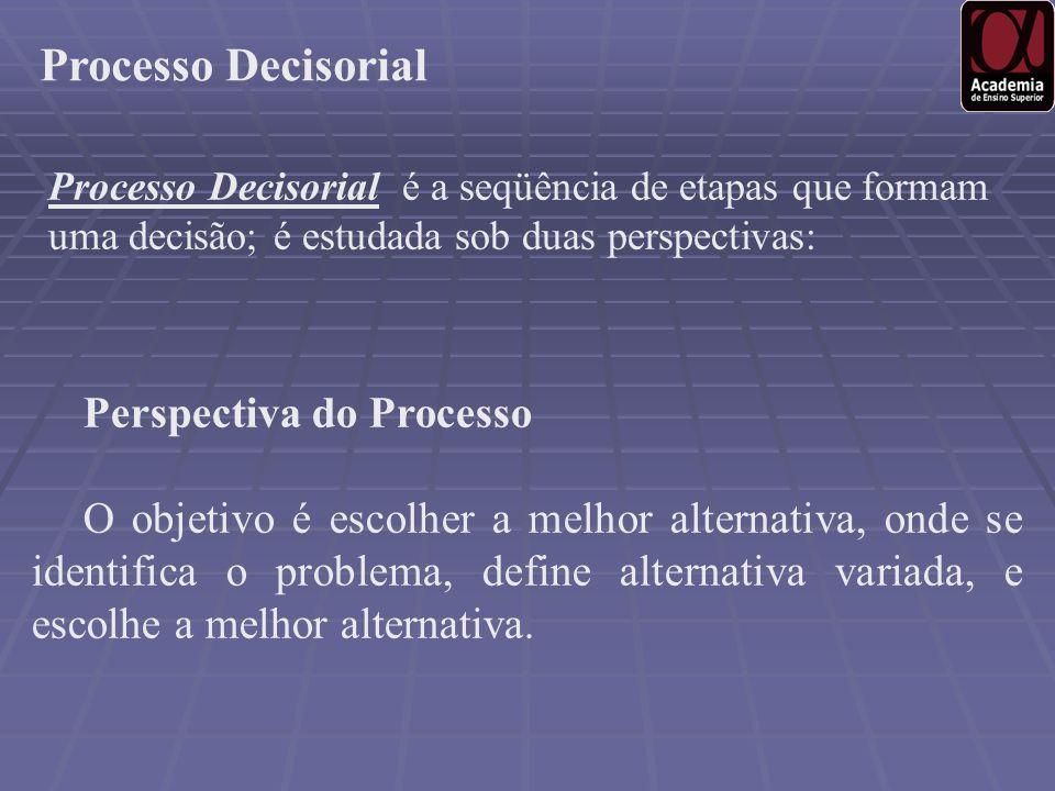Perspectiva do Processo O objetivo é escolher a melhor alternativa, onde se identifica o problema, define alternativa variada, e escolhe a melhor alte