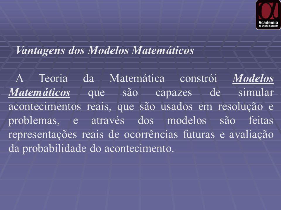 Vantagens dos Modelos Matemáticos A Teoria da Matemática constrói Modelos Matemáticos que são capazes de simular acontecimentos reais, que são usados