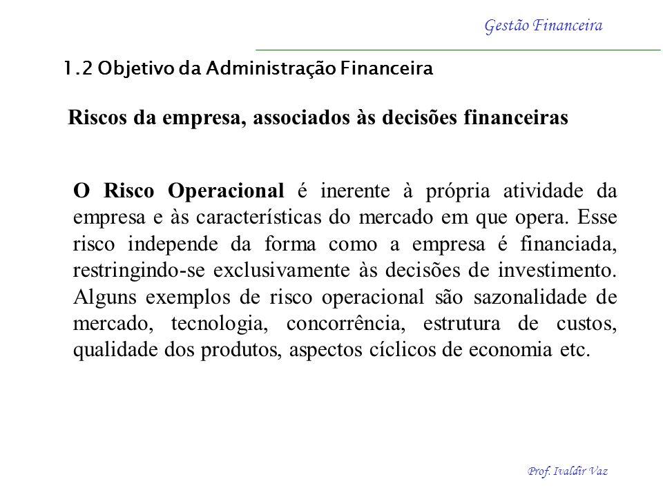 Prof. Ivaldir Vaz Gestão Financeira Riscos da empresa, associados às decisões financeiras O Risco Operacional é inerente à própria atividade da empres