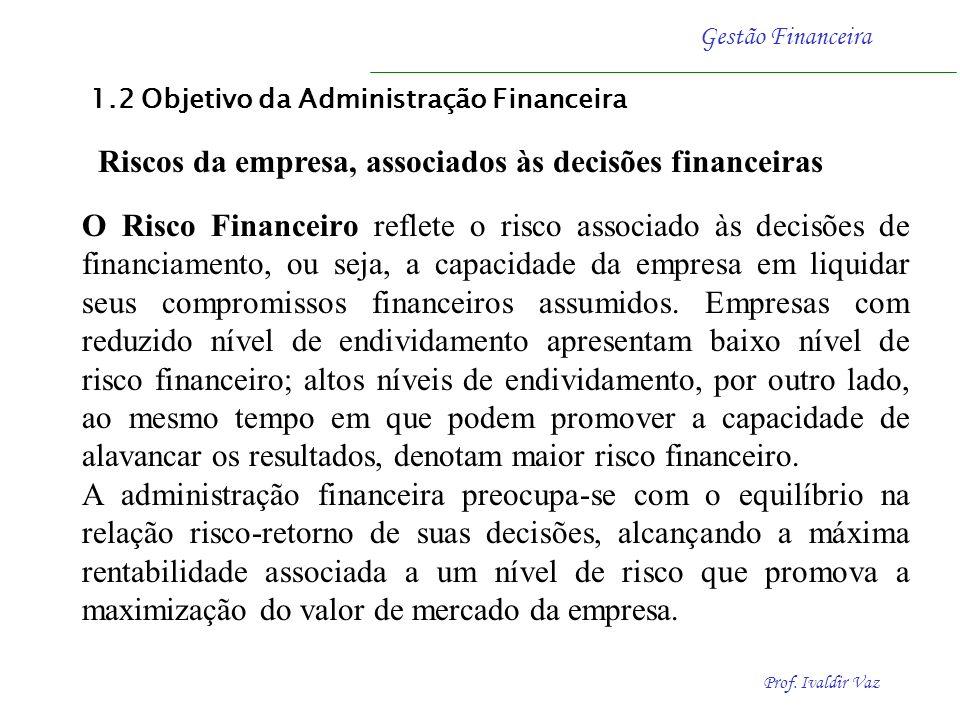 Prof.Ivaldir Vaz Gestão Financeira 2. Dinâmica das Decisões Financeiras 2.2.