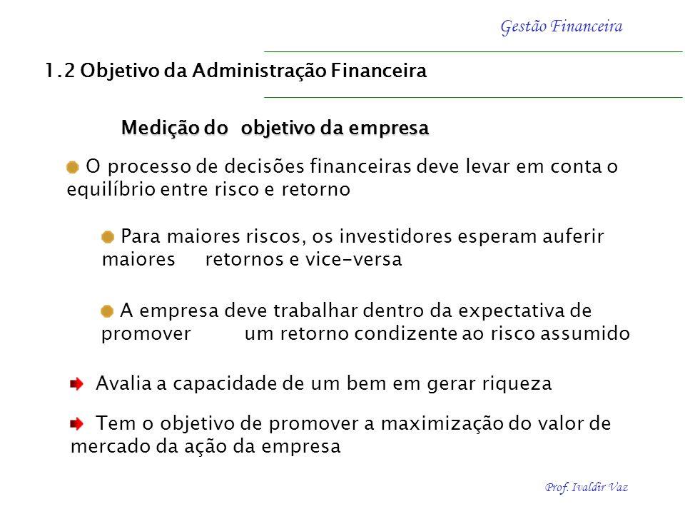 Prof. Ivaldir Vaz Gestão Financeira Para maiores riscos, os investidores esperam auferir maiores retornos e vice-versa O processo de decisões financei