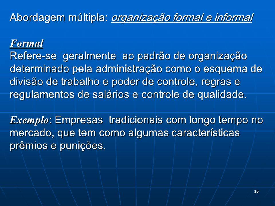 10 Abordagem múltipla: organização formal e informal Formal Refere-se geralmente ao padrão de organização determinado pela administração como o esquem