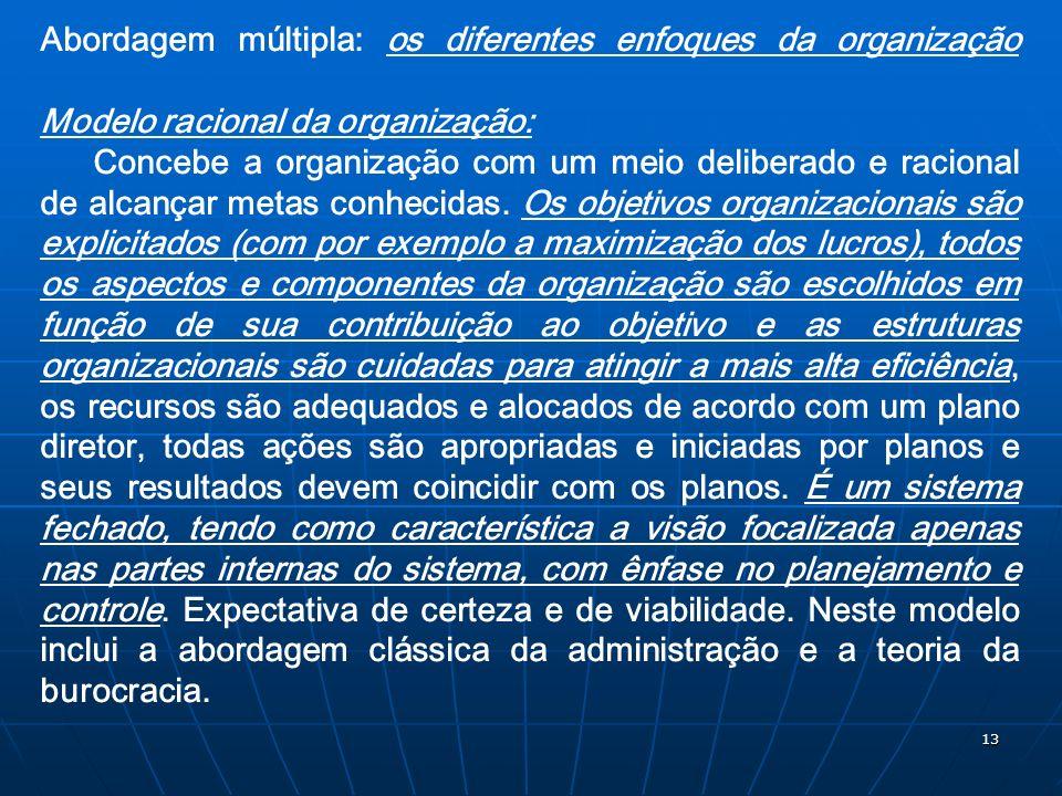 13 Abordagem múltipla: os diferentes enfoques da organização Modelo racional da organização: Concebe a organização com um meio deliberado e racional d