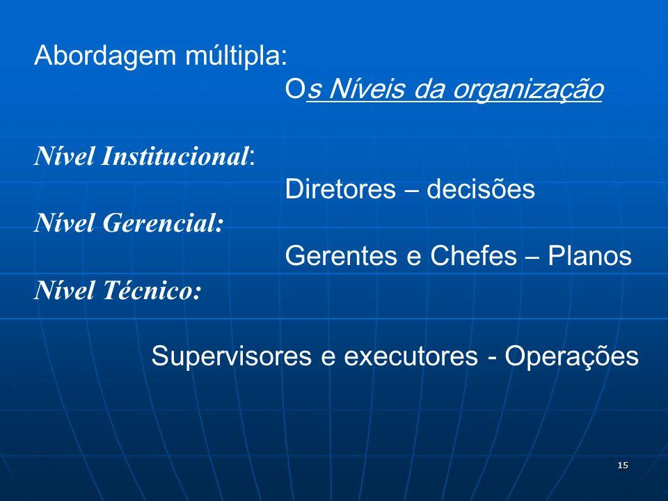 15 Abordagem múltipla: Os Níveis da organização Nível Institucional : Diretores – decisões Nível Gerencial: Gerentes e Chefes – Planos Nível Técnico: